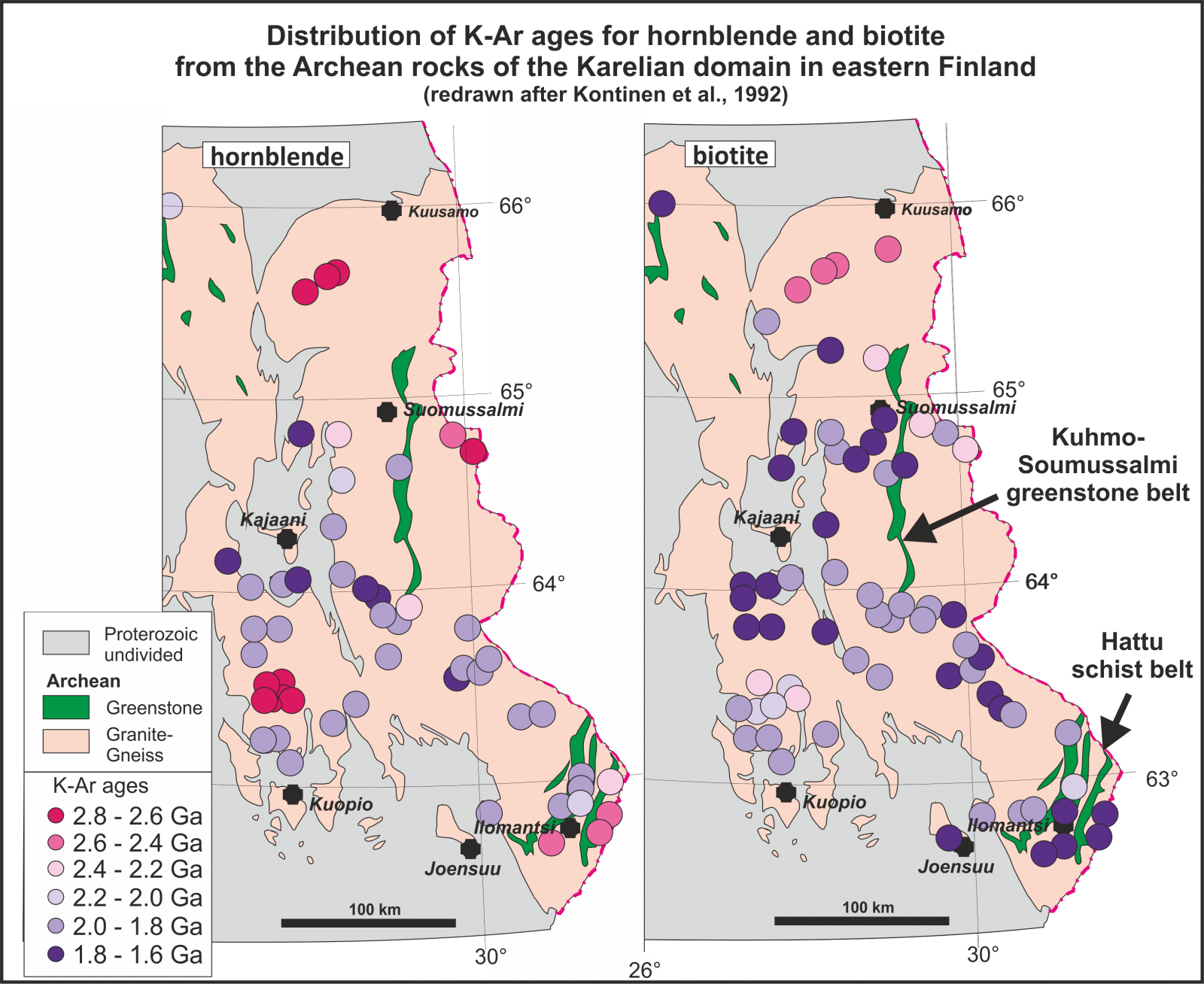 Distribution of K-Ar ages for hornblende and biotite from the Archean rocks of the Karelian domain in eastern Finland.