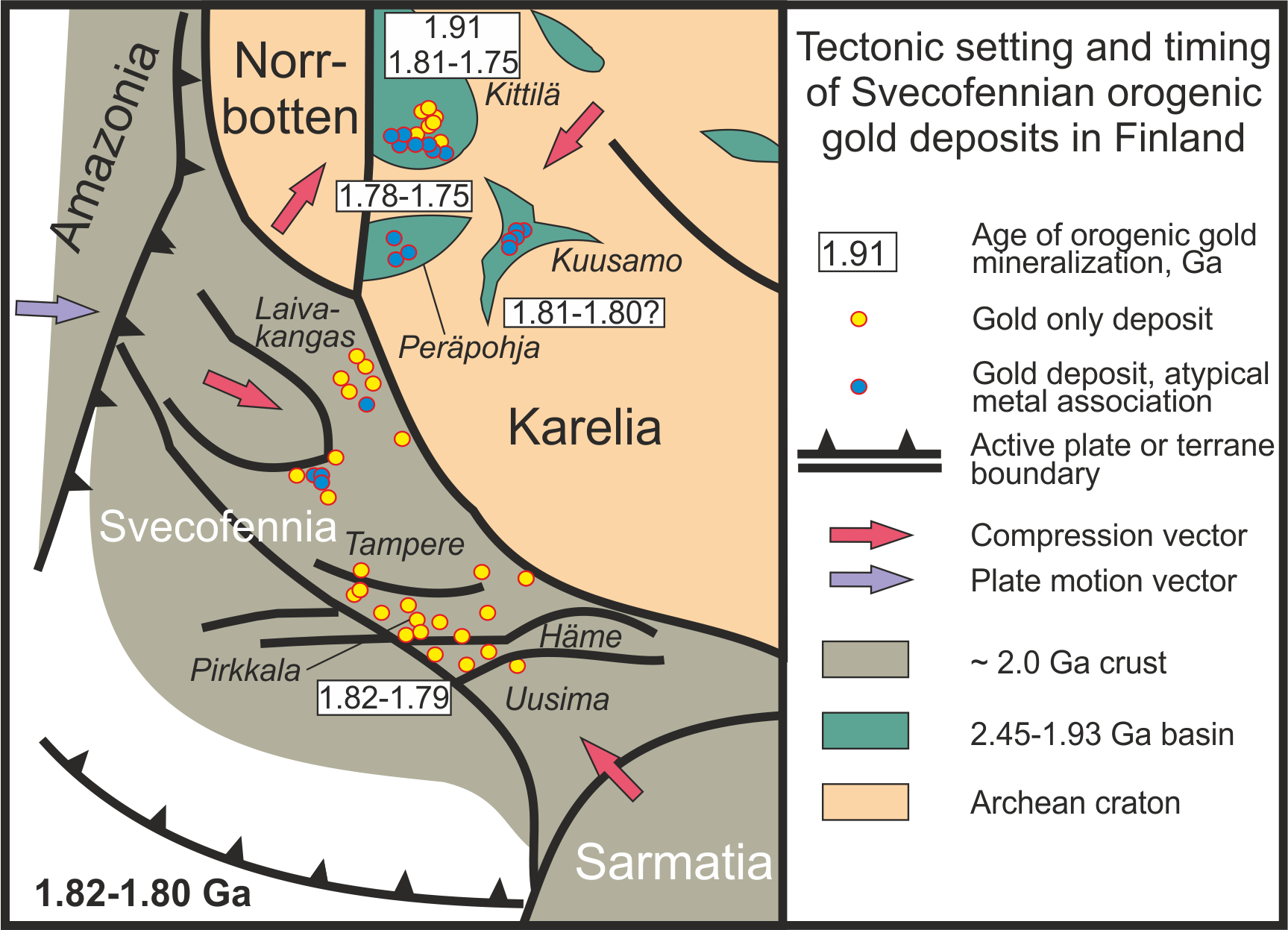 Tectonic setting and timing of Svecofennian orogenic gold deposits in Finland